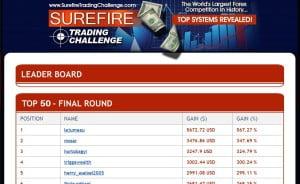 Forex trading challenge